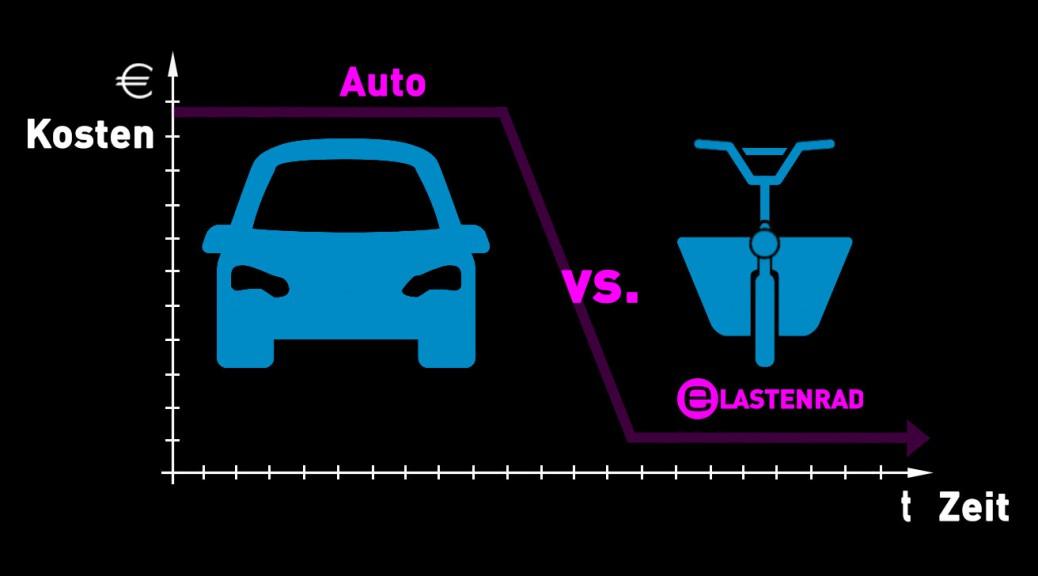 Auto-vs-Lastenrad-Beitragsbild