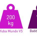 Lastenfahrrad Vergleich: Zuladung der Transportfahrräder